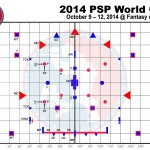 2014-E5_WorldCup_grid